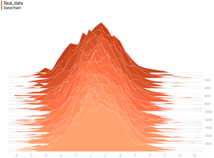 Generative adversarial networks - 70