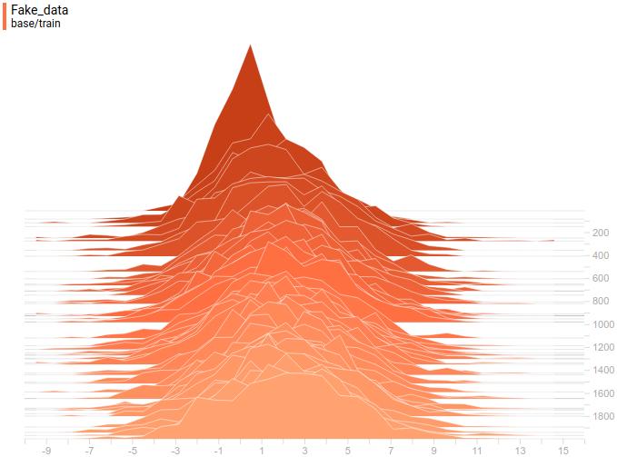 Generative adversarial networks - 71