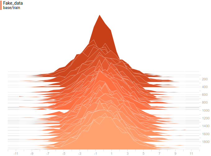 Generative adversarial networks - 84