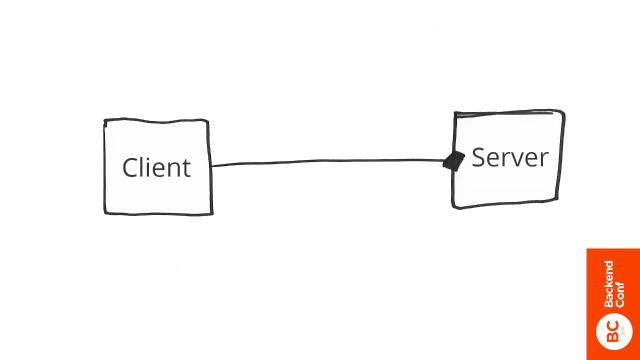 Держим дизайн системы под контролем, используя изолированное юнит-тестирование - 13