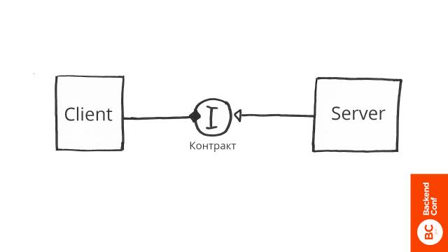 Держим дизайн системы под контролем, используя изолированное юнит-тестирование - 14