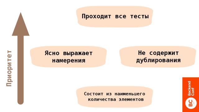 Держим дизайн системы под контролем, используя изолированное юнит-тестирование - 17