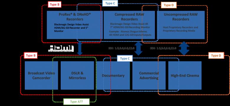 CFx - карты памяти следующего поколения для цифровых камер