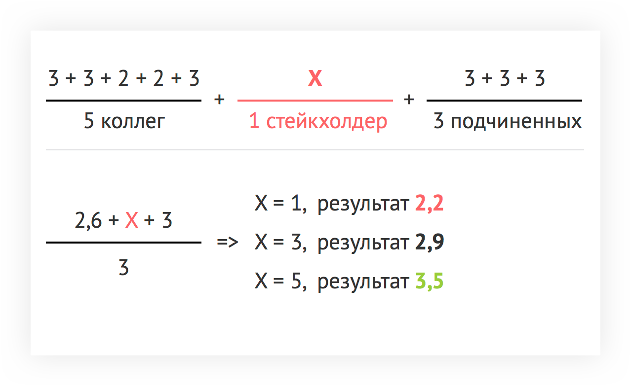 Улучшая performance review - 17