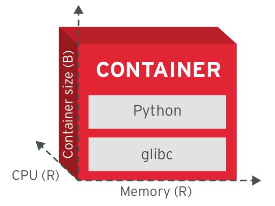 7 принципов проектирования приложений, основанных на контейнерах - 6
