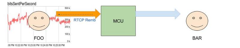 RTCP REMB: подкручиваем настройки видеозвонка в браузере - 7