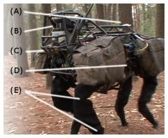 Как Boston Dynamics сделала BigDog автономным - 2