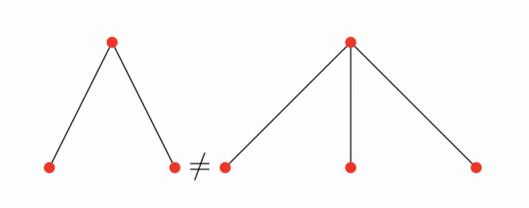 Неисчислимое: в поисках конечного числа - 10