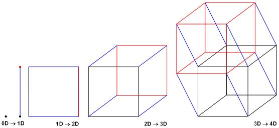 Неисчислимое: в поисках конечного числа - 3