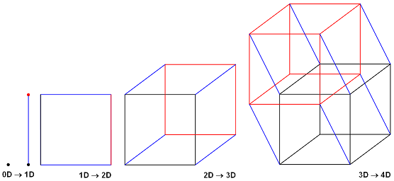 Неисчислимое: в поисках конечного числа - 4