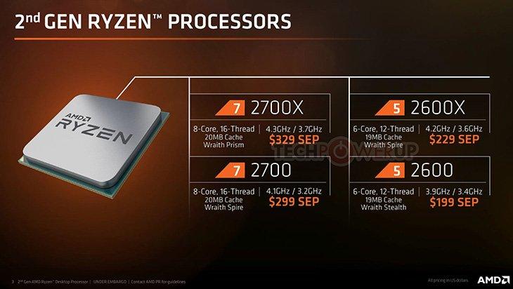 Представлены процессоры AMD Ryzen второго поколения