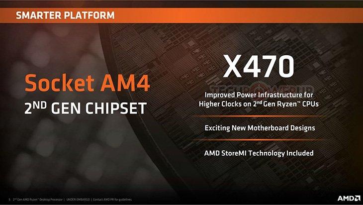 Вместе с процессорами AMD Ryzen второго поколения представлен чипсет AMD X470