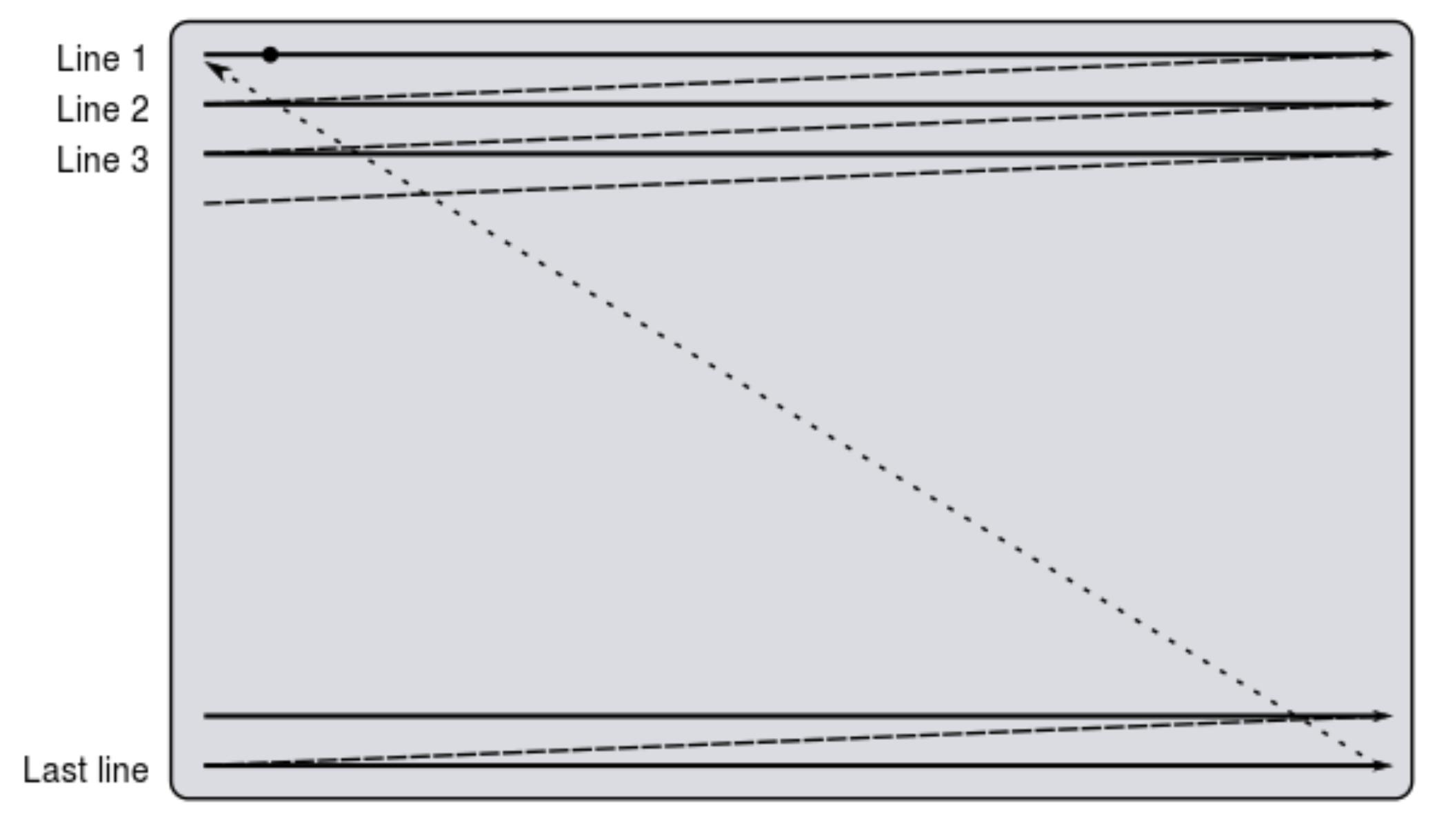 Решение FizzBuzz на FPGA с генерацией видео - 10