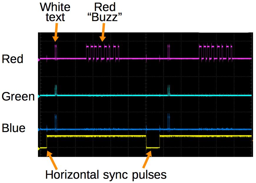 Решение FizzBuzz на FPGA с генерацией видео - 11