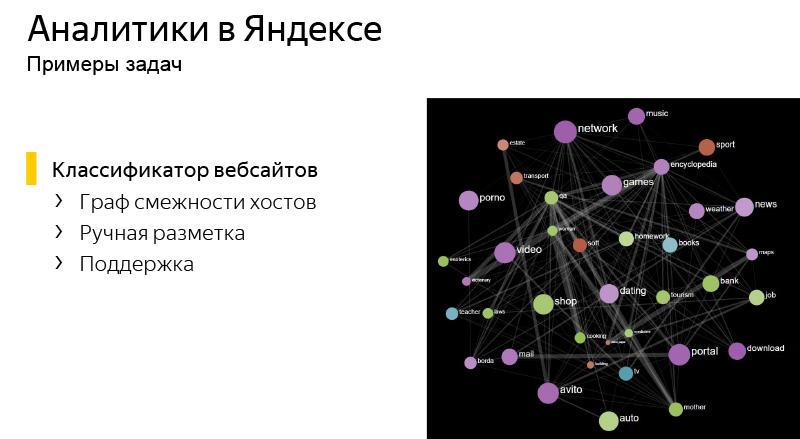 JupyterHub, или как управлять сотнями пользователей Python. Лекция Яндекса - 3