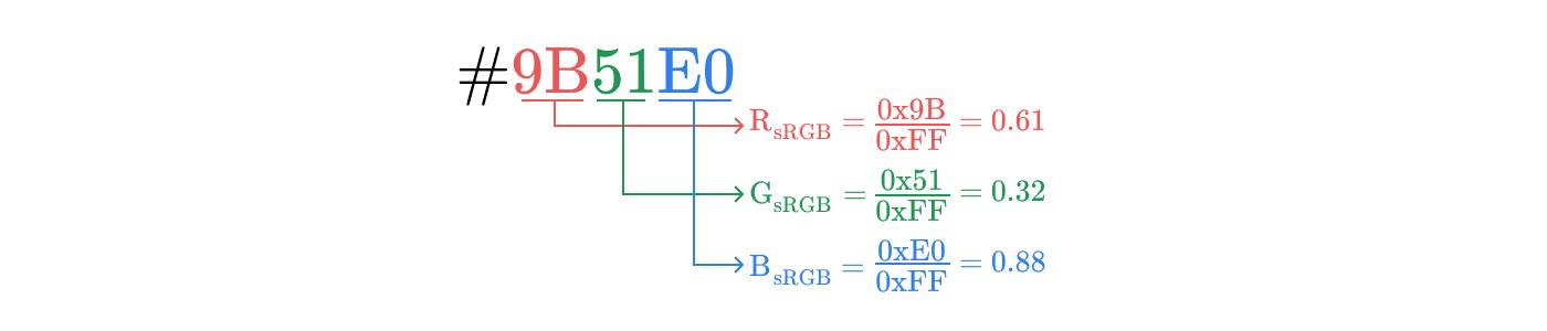 Цвет: от шестнадцатеричных кодов до глаза - 105