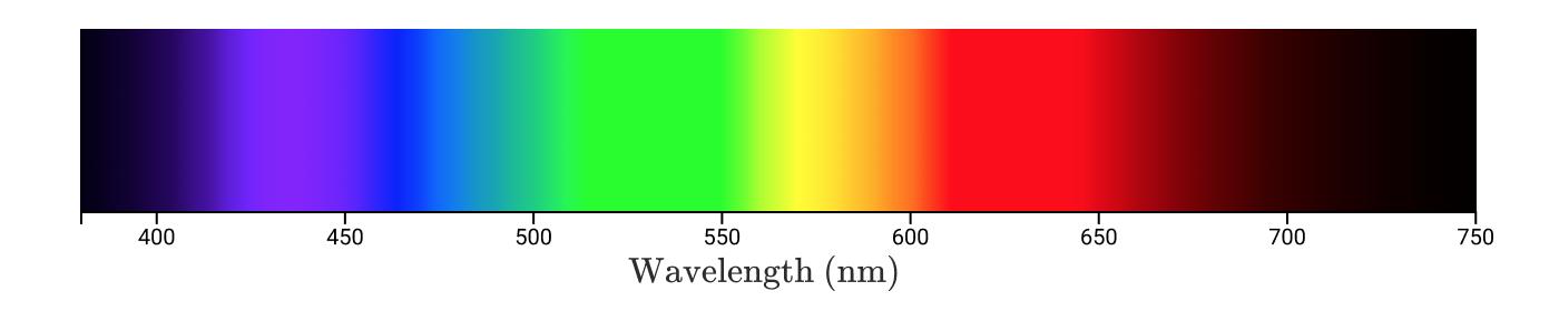 Цвет: от шестнадцатеричных кодов до глаза - 31