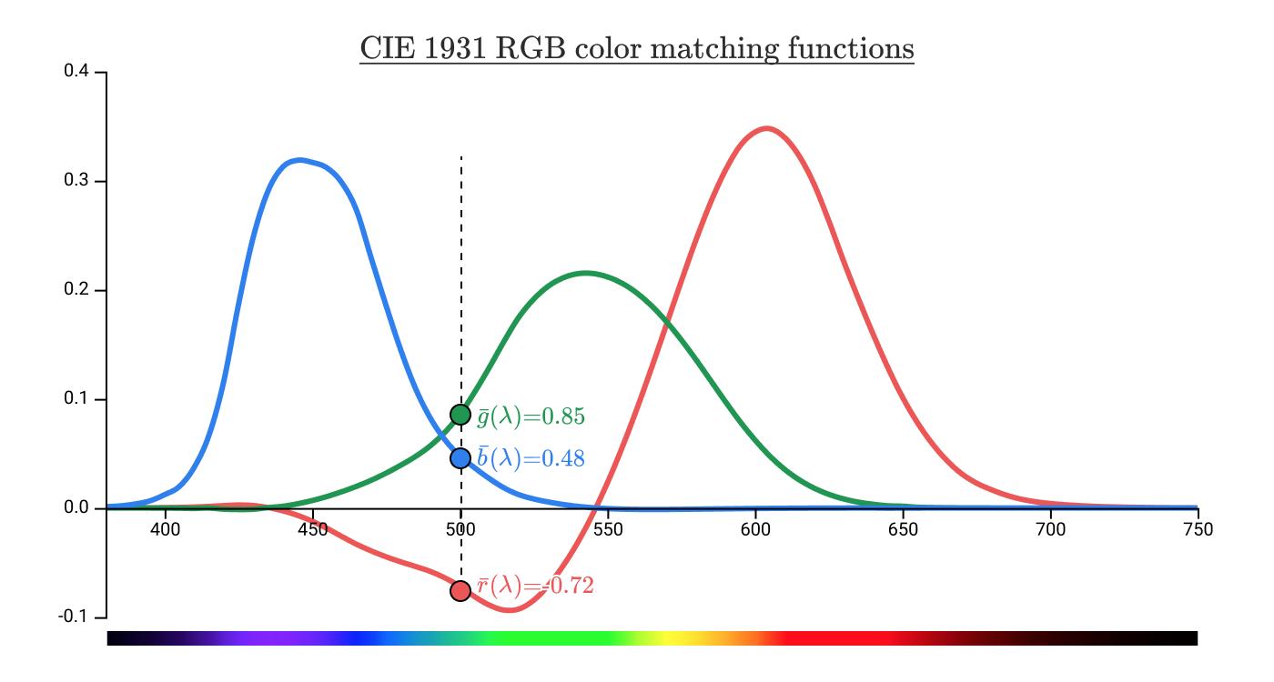 Цвет: от шестнадцатеричных кодов до глаза - 53