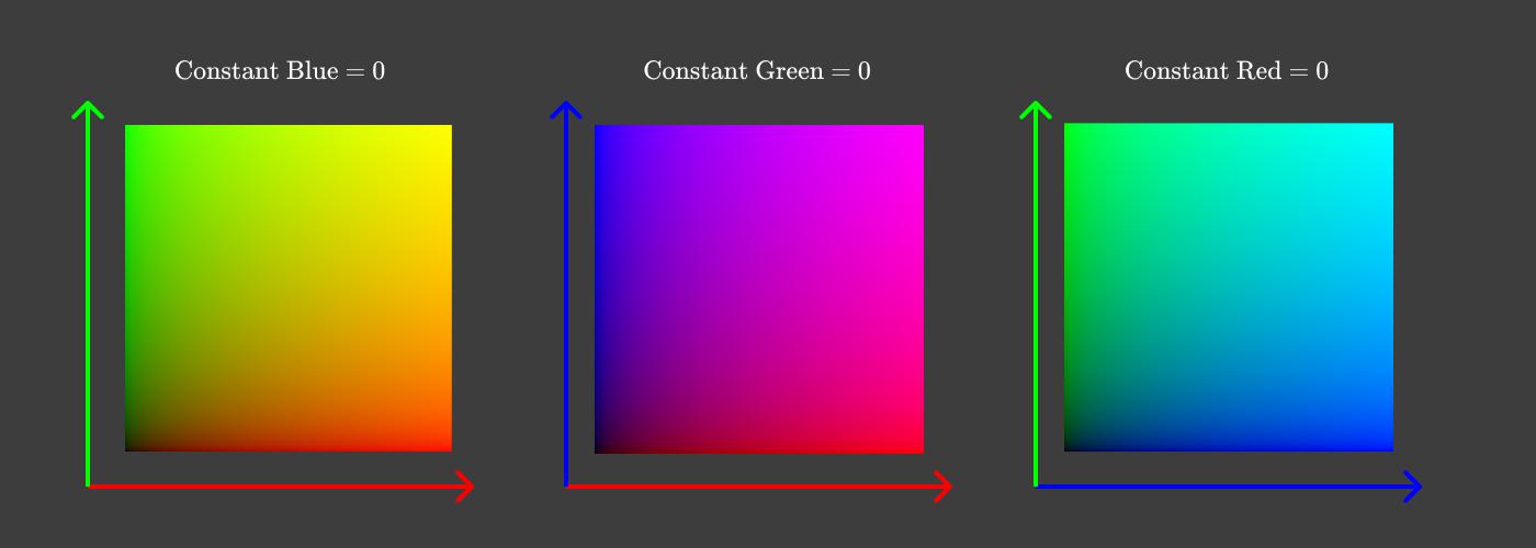 Цвет: от шестнадцатеричных кодов до глаза - 65