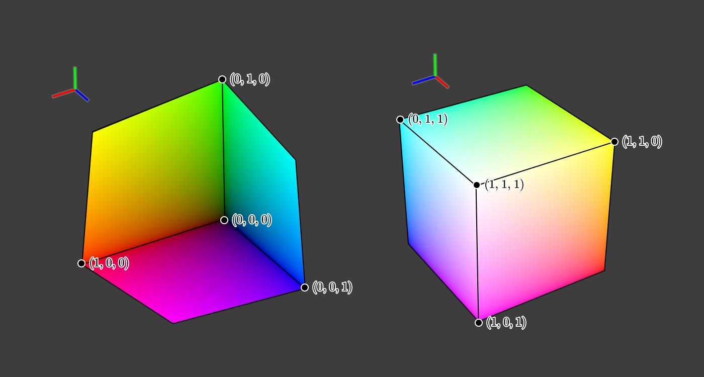 Цвет: от шестнадцатеричных кодов до глаза - 66