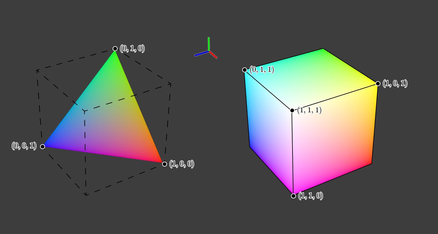 Цвет: от шестнадцатеричных кодов до глаза - 70
