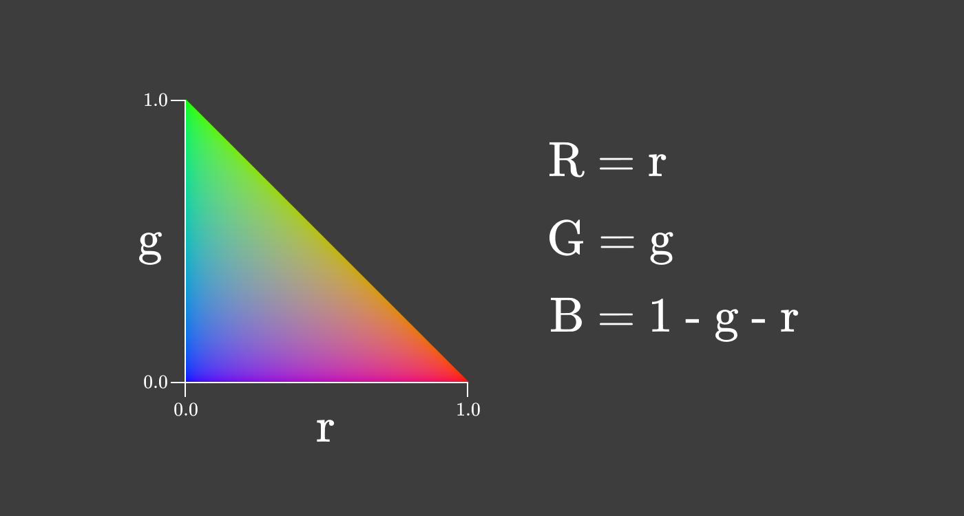 Цвет: от шестнадцатеричных кодов до глаза - 73
