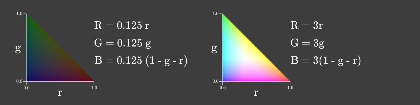 Цвет: от шестнадцатеричных кодов до глаза - 74