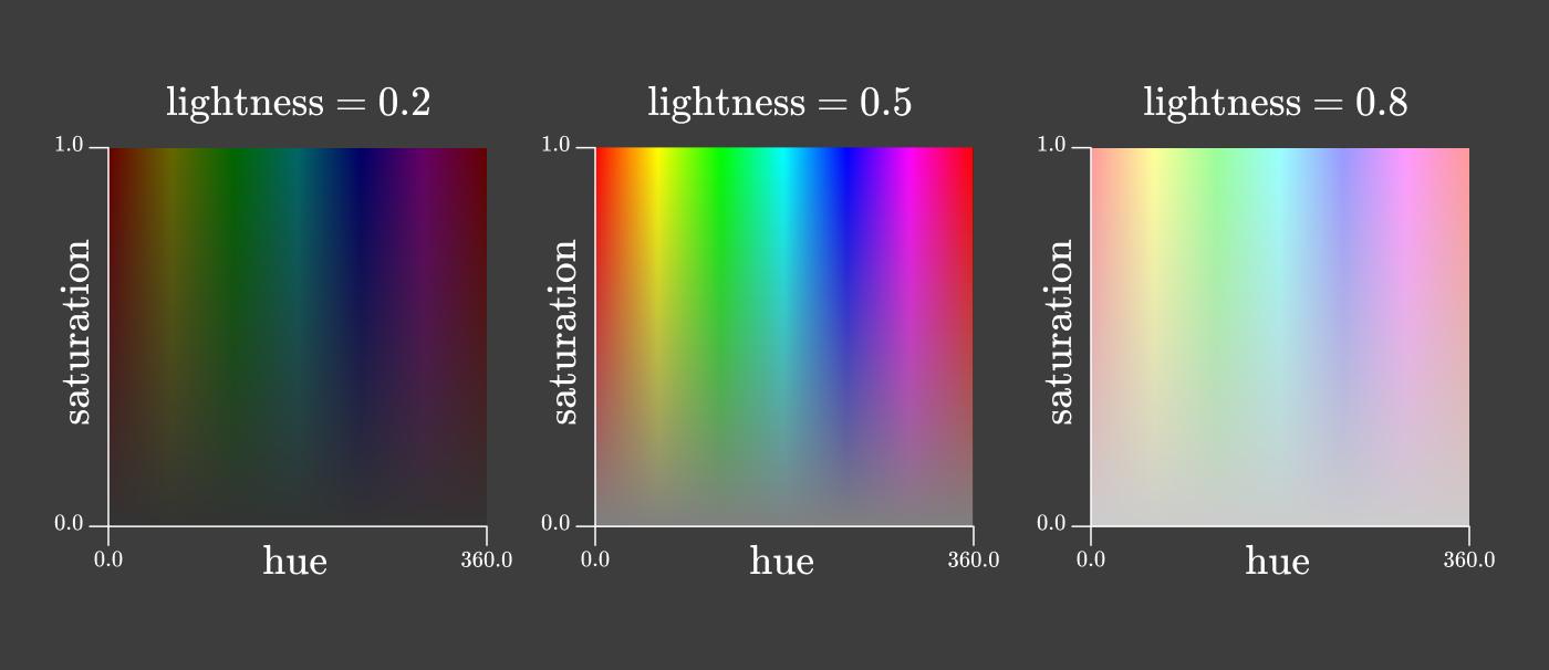 Цвет: от шестнадцатеричных кодов до глаза - 76