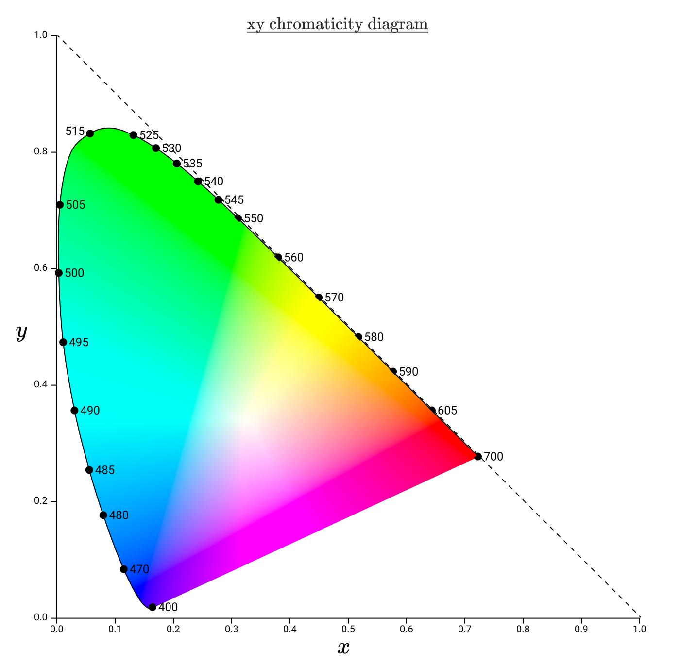 Цвет: от шестнадцатеричных кодов до глаза - 83