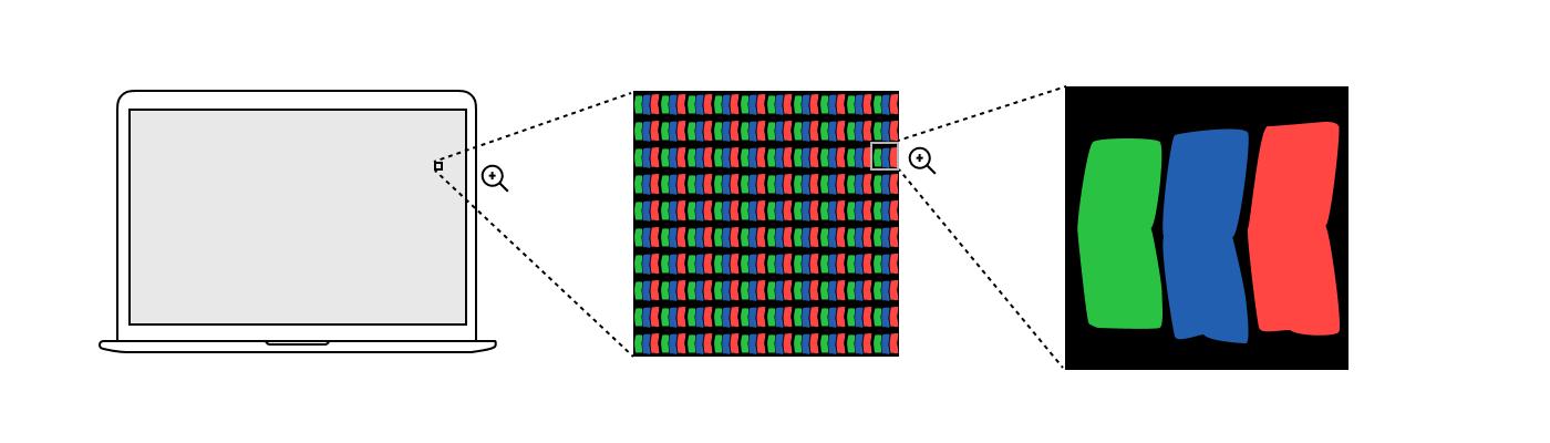 Цвет: от шестнадцатеричных кодов до глаза - 85
