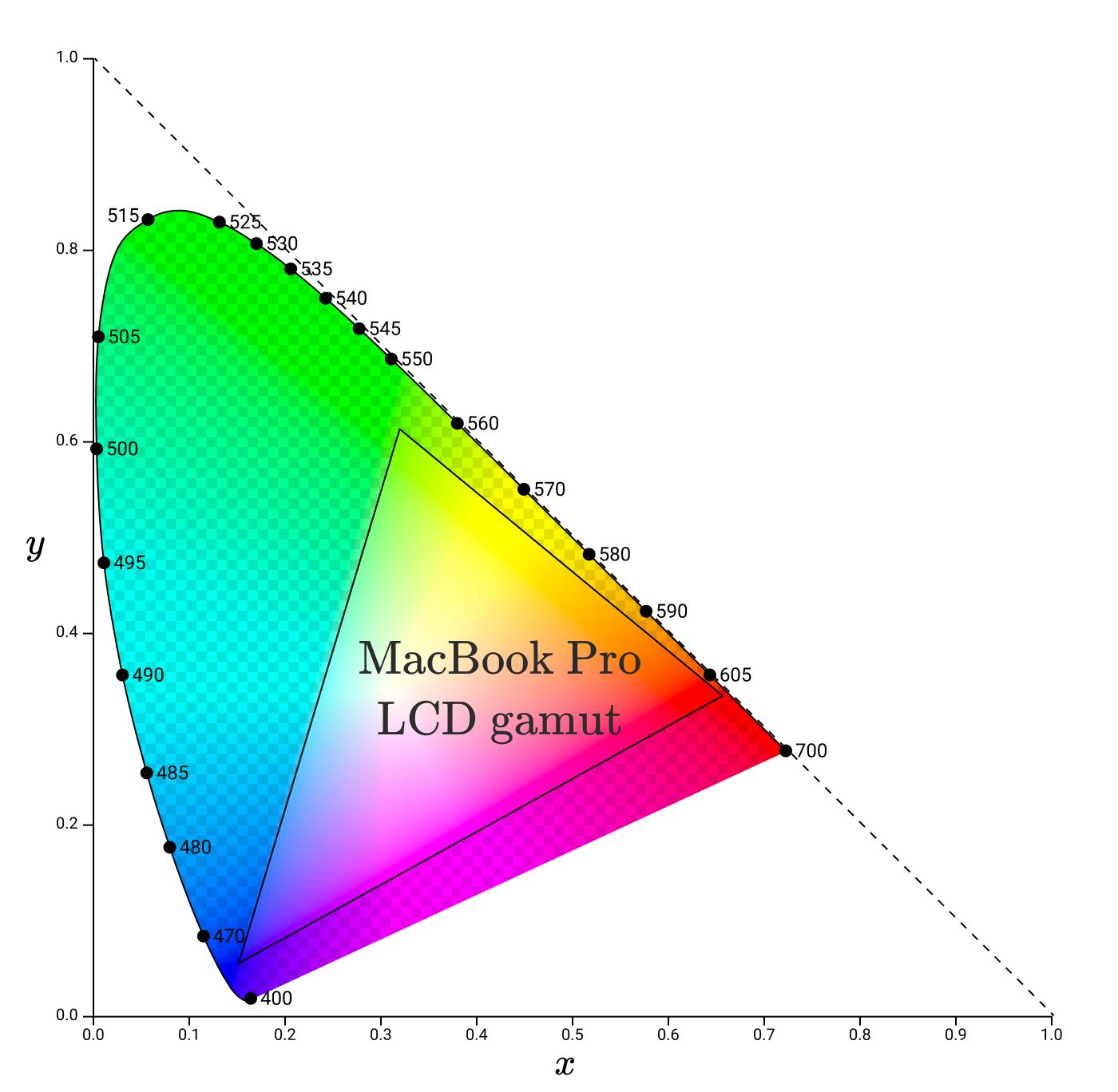Цвет: от шестнадцатеричных кодов до глаза - 87