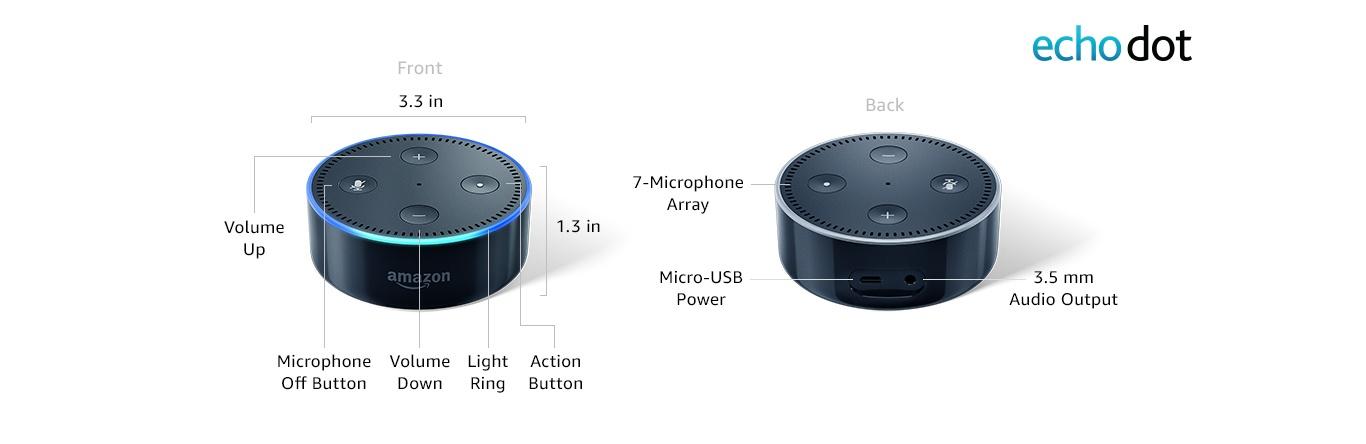 Что мы знаем об Amazon Alexa? Или первые впечатления от Amazon Echo Dot - 2