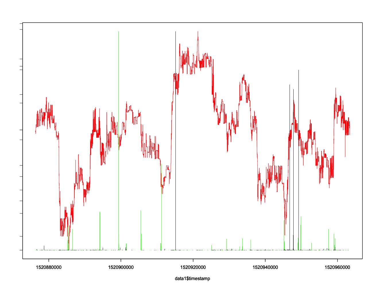 Написание торгового робота для bitcoin-биржи - 1