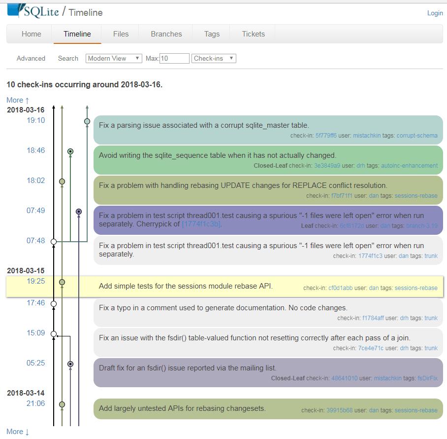 Почему SQLite не использует Git - 1