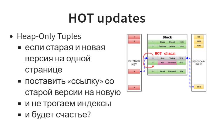 DevConf: переход Uber с PostgreSQL на MySQL - 6