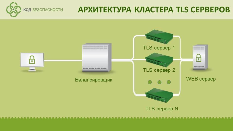 Опыт внедрения «Континент TLS VPN» в кластерной конфигурации - 1