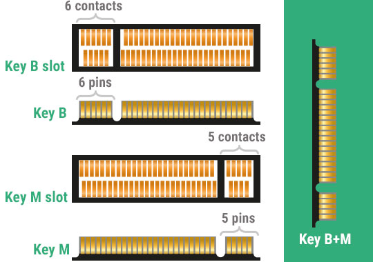 Тонкости выбора SSD для ноутбука - 6