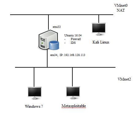 Сравнение инструментов сканирования локальной сети - 2