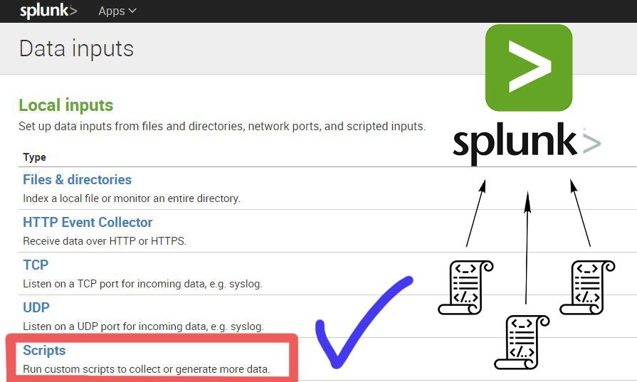 Splunk Scripted Input. Или как использовать скрипты для получения данных о работе систем и анализировать их в Splunk - 1
