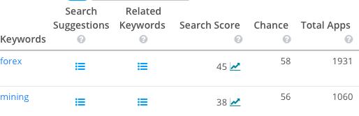 Сервисы для подбора ключевых слов на App Store: сопоставительная характеристика - 10
