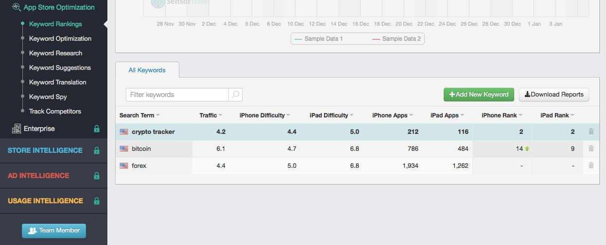 Сервисы для подбора ключевых слов на App Store: сопоставительная характеристика - 2