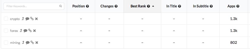 Сервисы для подбора ключевых слов на App Store: сопоставительная характеристика - 7