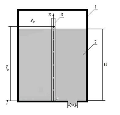 Измерение уровня жидкости в топливном баке ракеты - 2