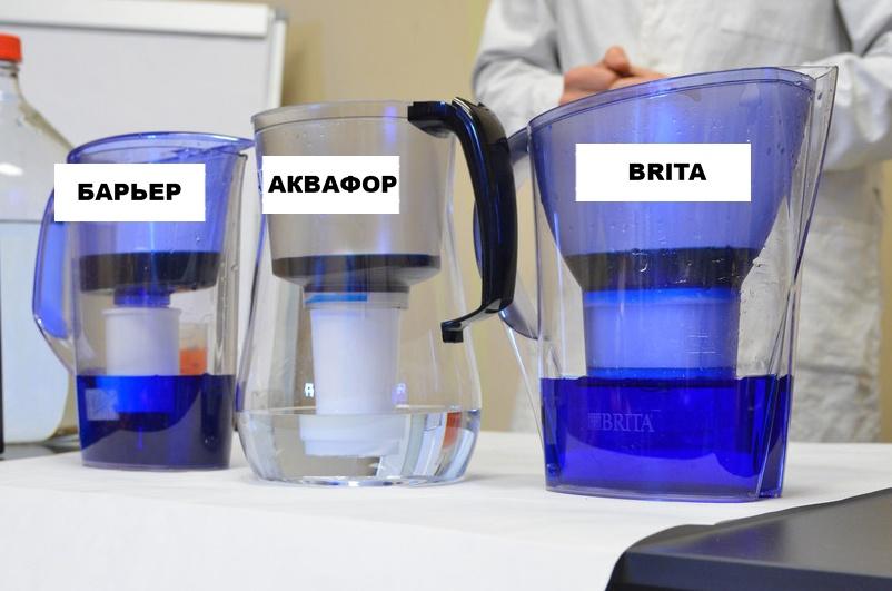 Кто мутит воду? Большое подробное сравнение-тест бытовых фильтров для очистки воды - 7