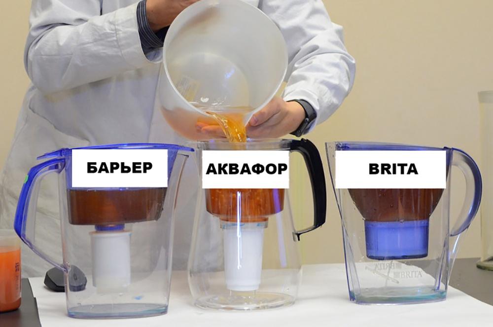 Кто мутит воду? Большое подробное сравнение-тест бытовых фильтров для очистки воды - 8
