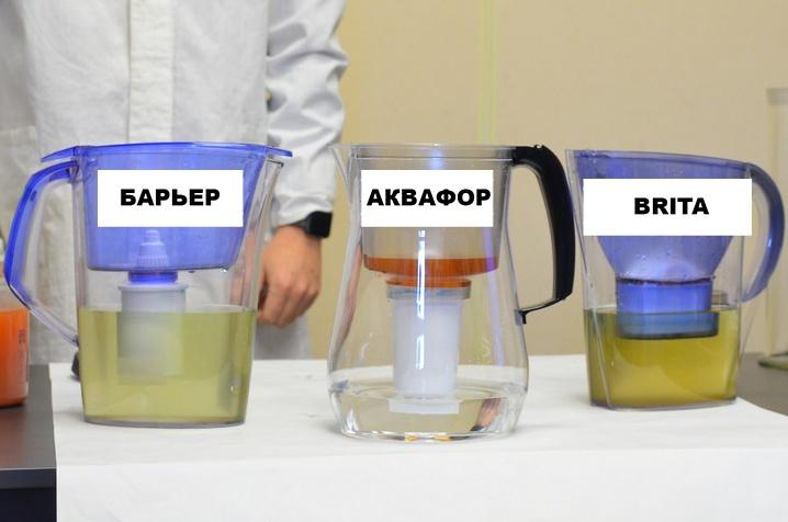 Кто мутит воду? Большое подробное сравнение-тест бытовых фильтров для очистки воды - 9