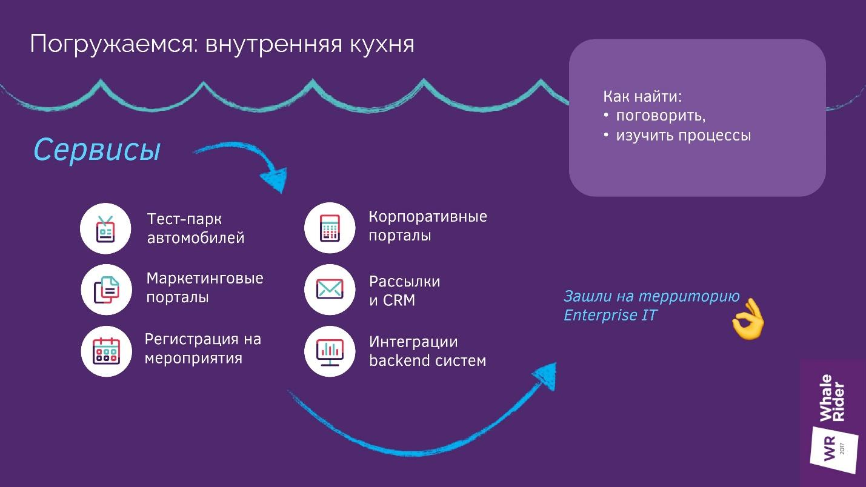 От сайтов на заказ к Enterprise-продуктам - 9