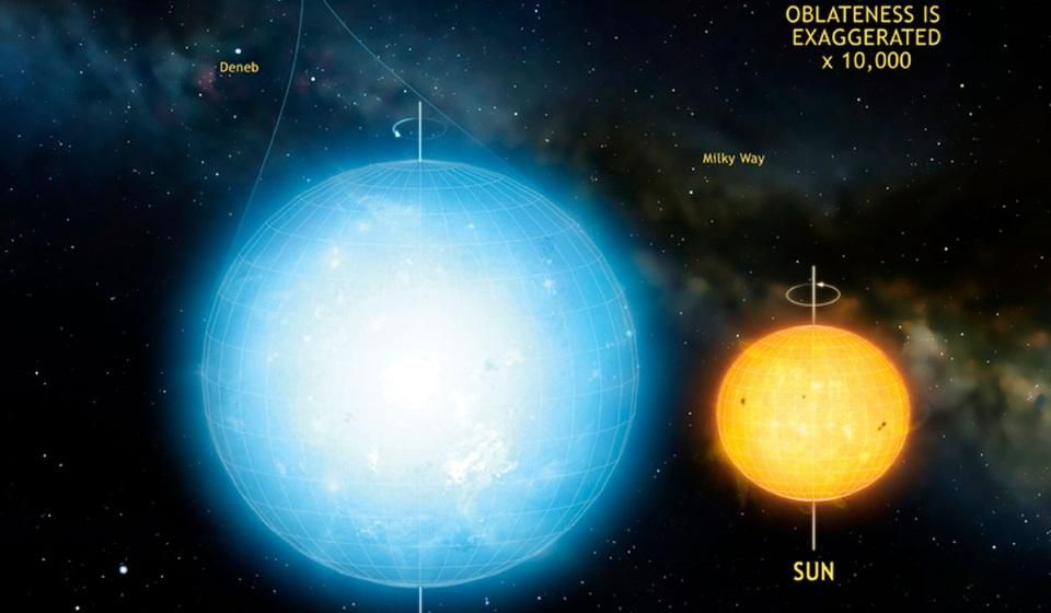 Спросите Итана: как вращение влияет на форму пульсаров? - 6
