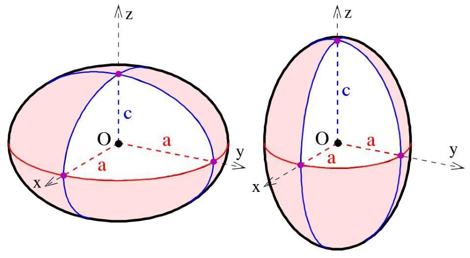 Спросите Итана: как вращение влияет на форму пульсаров? - 8