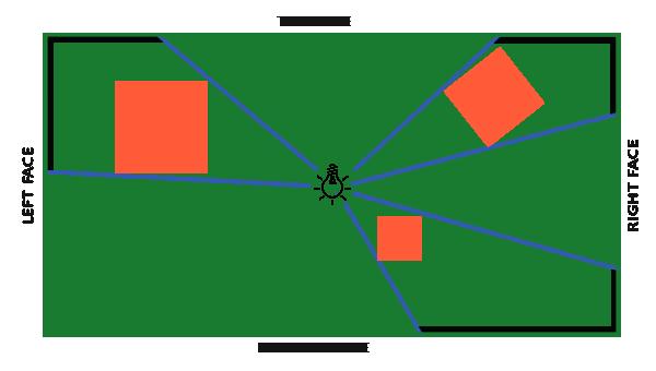 Learn OpenGL. Урок 5.4 – Всенаправленные карты теней - 2